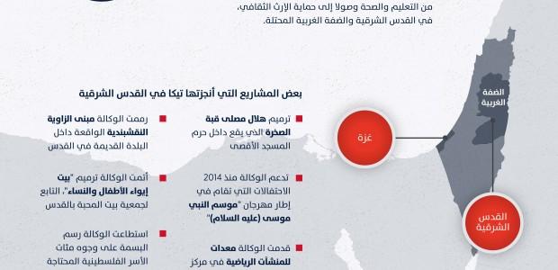 """""""تيكا"""" التركية تنجز 71 مشروعا اجتماعيا في القدس الشرقية - 1"""