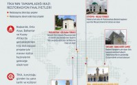 TİKA Has Restored More Than 50 Mosques in the Past 5 Years