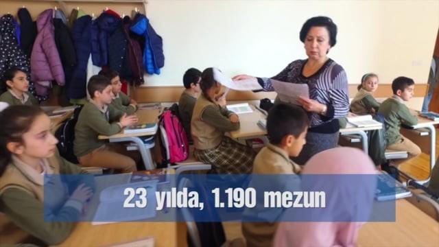 TDV Bakü Türk Lisesi Tanıtım Filmi
